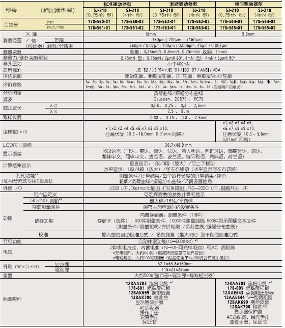 sj210规格图