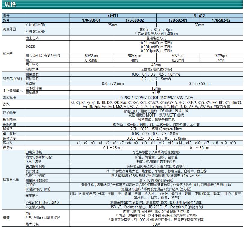 sj-410粗糙度测量仪规格图