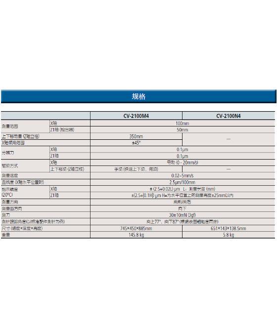 三丰轮廓仪CV2100M4规格