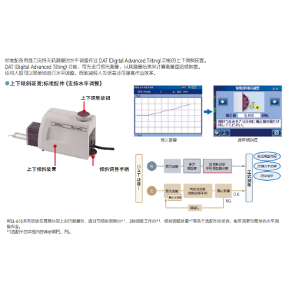 SJ-410粗糙度测量仪无轨测量上下倾斜装置