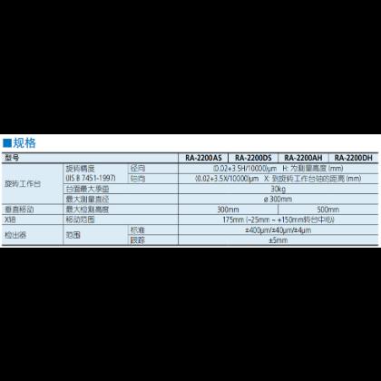 日本三丰 圆度仪RA-2200规格参数