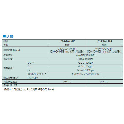 三丰影像仪QV 202规格