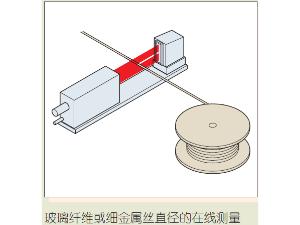 三丰测量工件