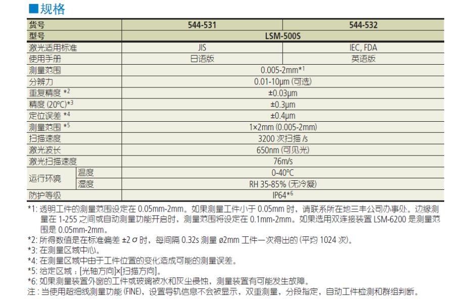 三丰激光测径仪LSM-500S