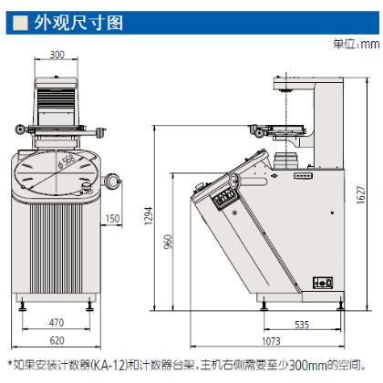 三丰投影仪PV5110
