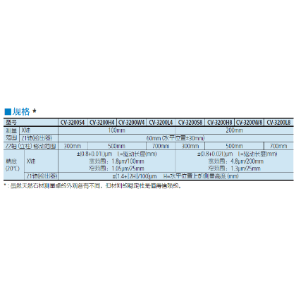 三丰轮廓仪CV3200 (3)