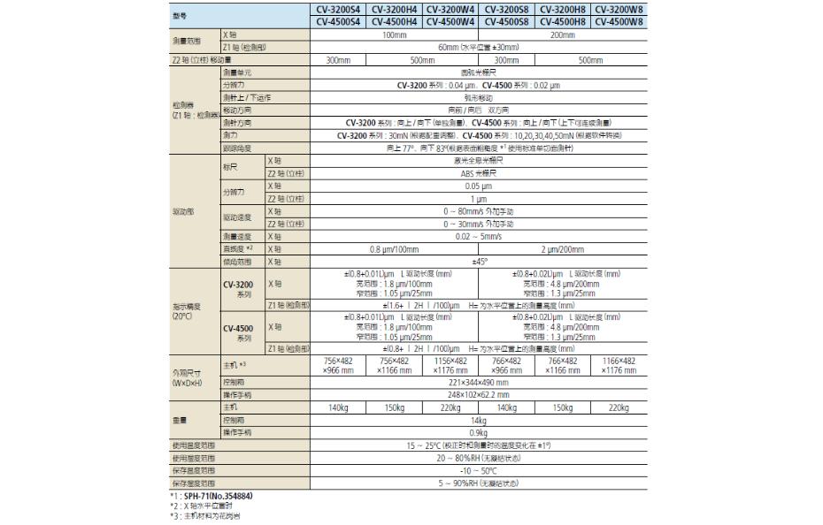 三丰轮廓仪CV3200规格