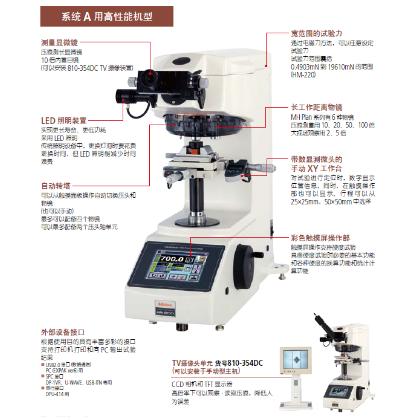 三丰硬度试验机 HM200系列2