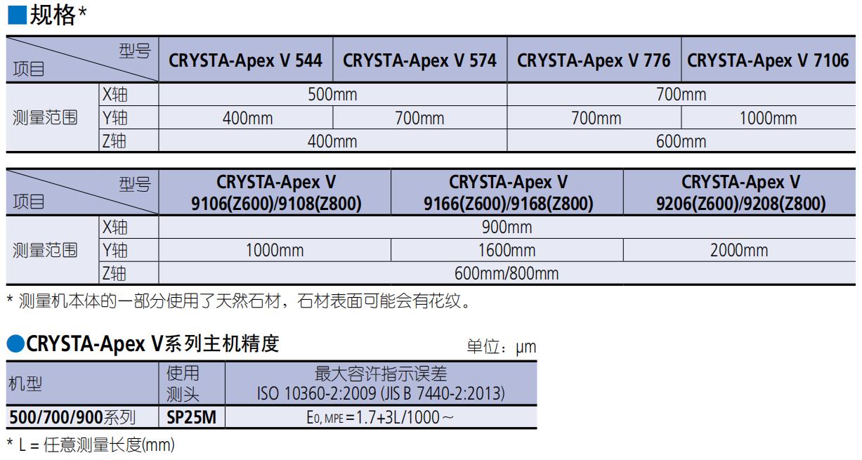 三丰三坐标CRYSTA-Apex V