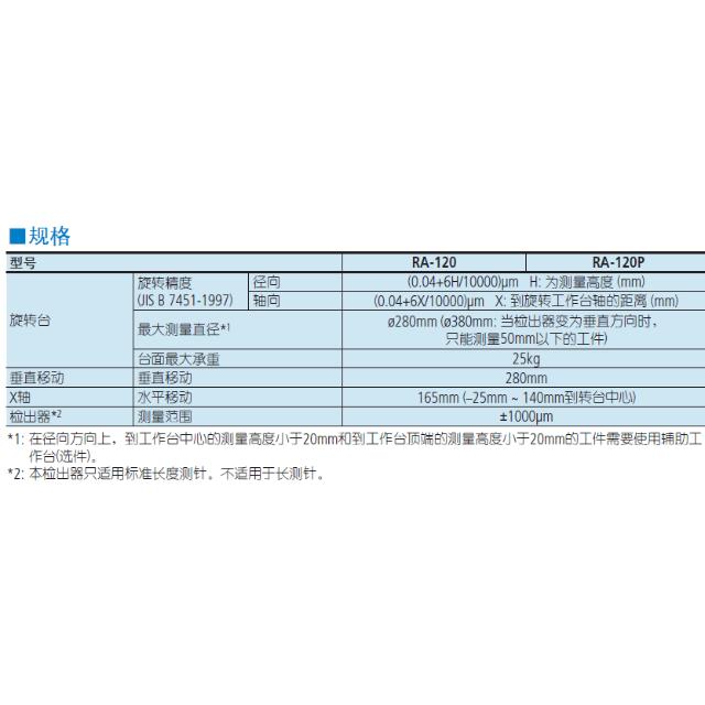 三丰圆度仪 RA-120P 规格参数