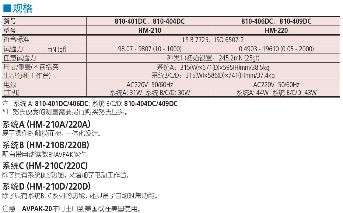 三丰维氏硬度机HM-200系列规格