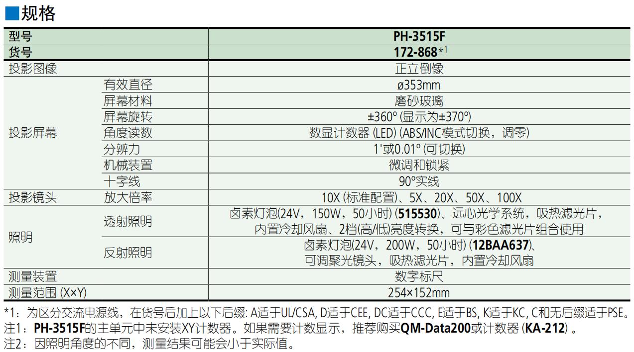 三丰投影仪PH-3515F规格
