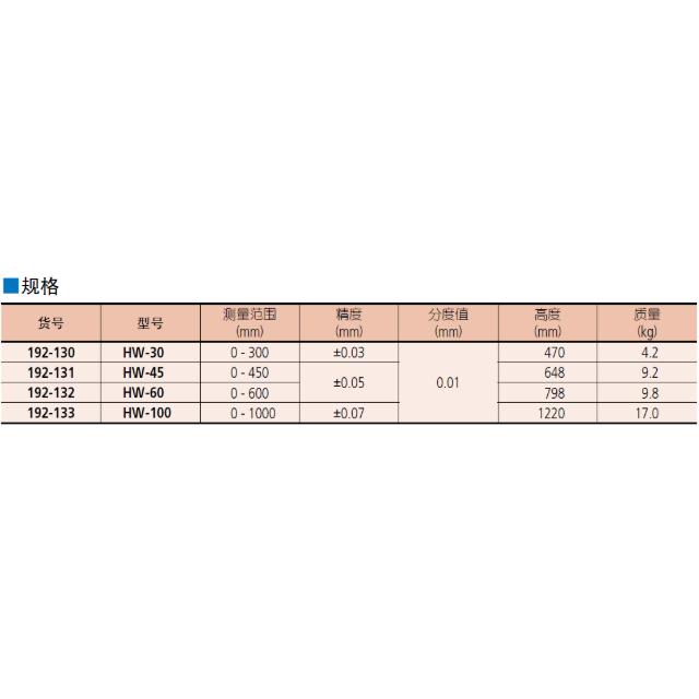 三丰带表高度卡尺192系列
