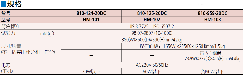 HM-100 810系列 — 显微维氏硬度试验机