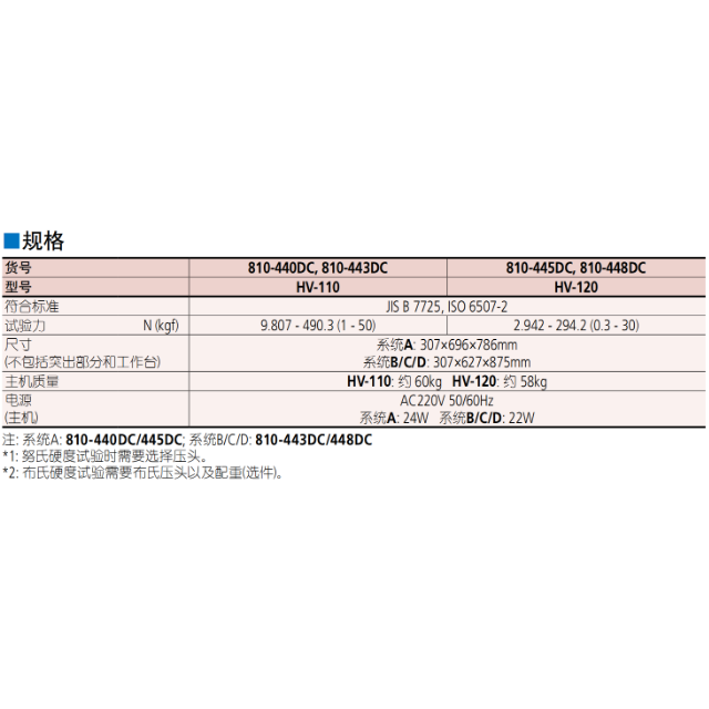 三丰HV-100 810 系列 — 维氏硬度试验机