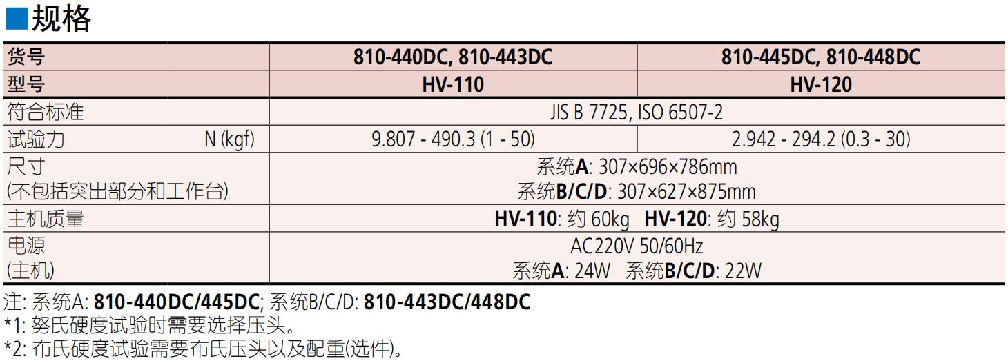 HV-100 810系列 — 显微维氏硬度试验机