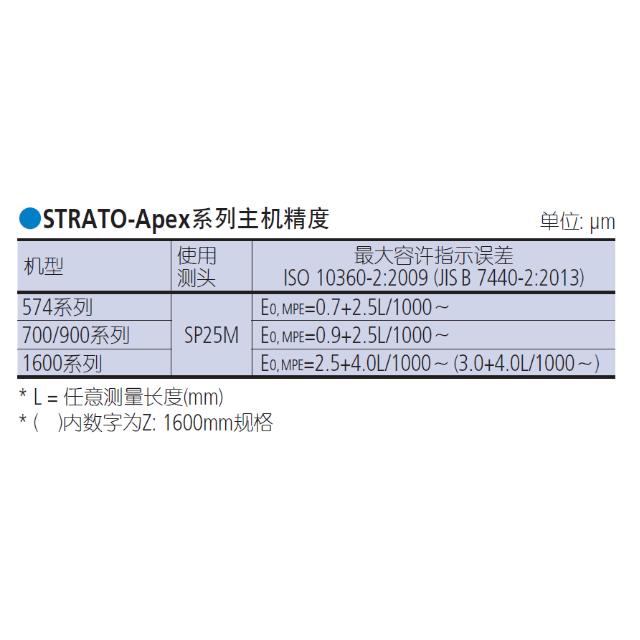 三丰三坐标测量机 STRATO-Apex系列