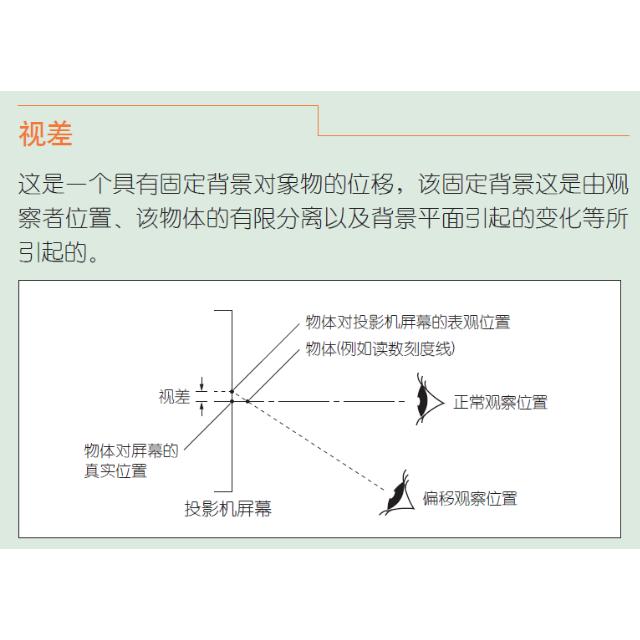 三丰投影仪PJ-A3000 系列