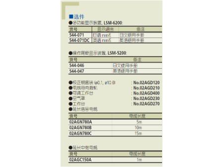 三丰544 系列 — 激光测径仪(测量装置) LSM-501S