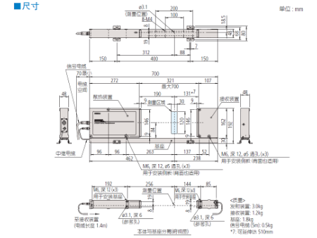 三丰激光测径仪LSM-506S 544 系列 — 激光测径仪(测量装置)