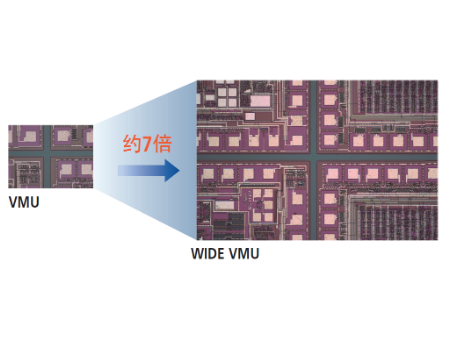 三丰大视场视频显微镜单元WIDE VMU
