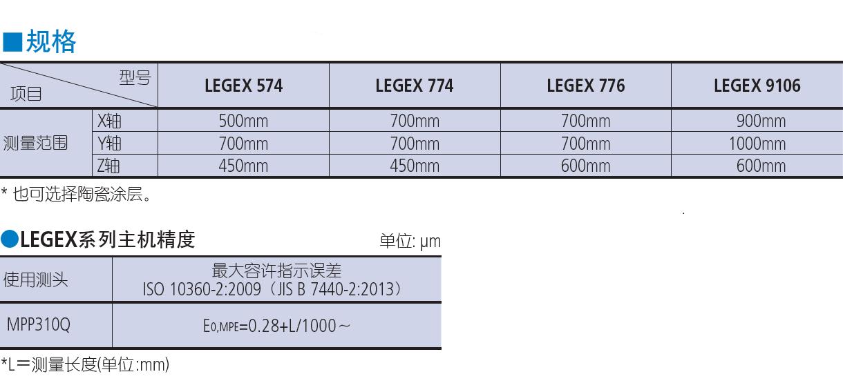 M218K1DYN7QI~UP6LW7X560
