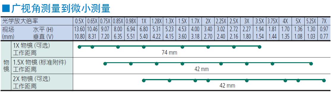 7W}]HH1OA~141V{4O`A3_)T